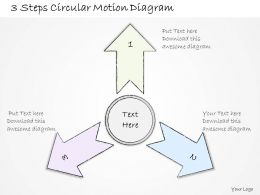 2014 Business Ppt Diagram 3 Steps Circular Motion Diagram Powerpoint Template