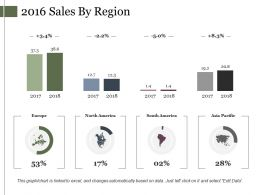 2016 Sales By Region Example Of Ppt