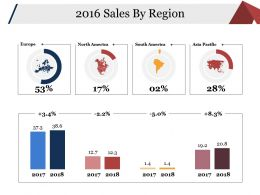 2016 Sales By Region Powerpoint Slide Design Templates