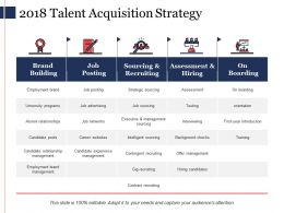 2018 Talent Acquisition Strategy Ppt Powerpoint Presentation Diagram Graph Charts