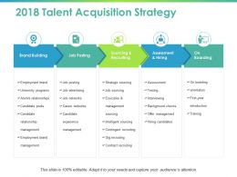2018 Talent Acquisition Strategy Ppt Powerpoint Presentation Layouts Summary
