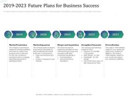 2019 2023 Future Plans For Business Success Investment Pitch Raise Funds Financial Market Ppt Grid