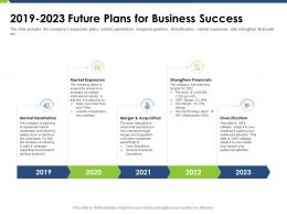 2019 2023 Future Plans For Business Success Pitch Deck Raise Funding Post IPO Market Ppt Icon