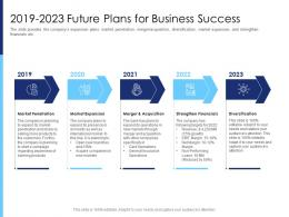 2019 2023 Future Plans For Business Success Raise Funds After Market Investment Ppt Image