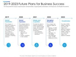 2019 To 2023 Future Plans For Business Success Equity Secondaries Pitch Deck Ppt Structure