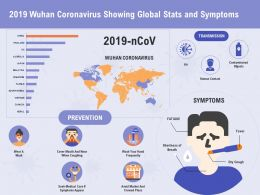 2019 Wuhan Coronavirus Showing Global Stats And Symptoms Ppt Powerpoint Presentation Layout