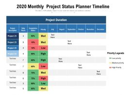 2020 Monthly Project Status Planner Timeline