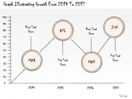 2102 Business Ppt Diagram Graph Illustrating Growth From 2014 To 2017 Powerpoint Template
