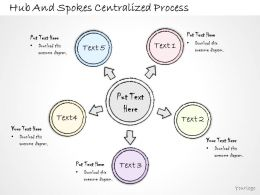 2102 Business Ppt Diagram Hub And Spokes Centralized Process Powerpoint Template