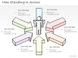 2102 Business Ppt Diagram Man Standing In Arrows Powerpoint Template