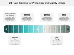 24 Hour Timeline For Production And Quality Check