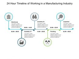 24 Hour Timeline Of Working In A Manufacturing Industry