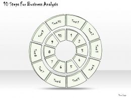 2502 Business Ppt Diagram 10 Steps For Business Analysis Powerpoint Template
