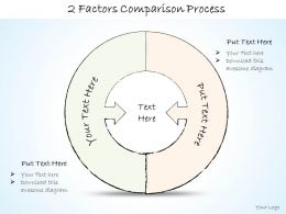 2502 Business Ppt Diagram 2 Factors Comparison Process Powerpoint Template