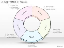 2502 Business Ppt Diagram 5 Key Factors Of Process Powerpoint Template