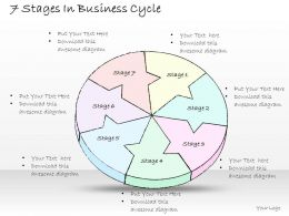 2502 Business Ppt Diagram 7 Stages In Business Cycle Powerpoint Template