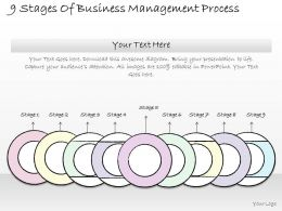 2502 Business Ppt Diagram 9 Stages Of Business Management Process Powerpoint Template