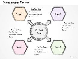 2502 Business Ppt Diagram Business Continuity Plan Steps Powerpoint Template