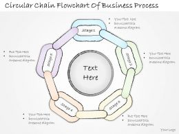 2502 Business Ppt Diagram Circular Chain Flowchart Of Business Process Powerpoint Template