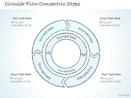 2502 Business Ppt Diagram Circular Flow Concentric Steps Powerpoint Template