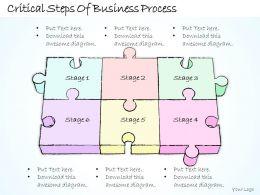 2502 Business Ppt Diagram Critical Steps Of Business Process Powerpoint Template