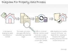 2502 Business Ppt Diagram Diagram For Property Sale Process Powerpoint Template