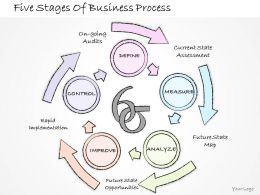 2502 Business Ppt Diagram Five Stages Of Business Process Powerpoint Template