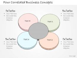 2502 Business Ppt Diagram Four Correlated Business Concepts Powerpoint Template