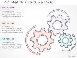 2502 Business Ppt Diagram Gearwheels Business Process Chart Powerpoint Template
