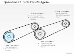2502 Business Ppt Diagram Gearwheels Process Flow Diagram Powerpoint Template