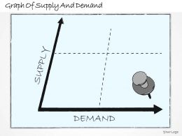 2502 Business Ppt Diagram Graph Of Supply And Demand Powerpoint Template