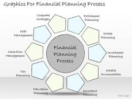 2502 Business Ppt Diagram Graphics For Financial Planning Process Powerpoint Template