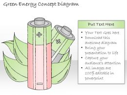 2502 Business Ppt Diagram Green Energy Concept Diagram Powerpoint Template