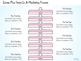 2502 Business Ppt Diagram Linear Steps Of Marketing Process Powerpoint Template
