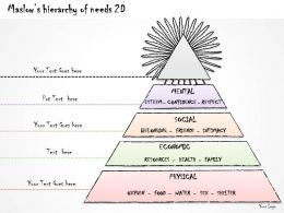 2502 Business Ppt Diagram Maslows Hierarchy Of Needs Powerpoint Template