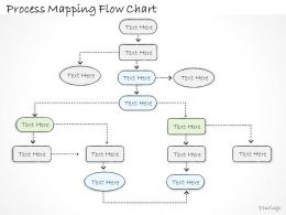 2502 Business Ppt Diagram Process Mapping Flow Chart Powerpoint Template