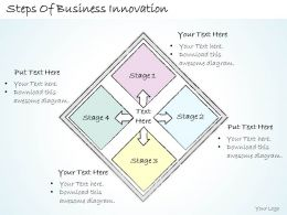 2502 Business Ppt Diagram Steps Of Business Innovation Powerpoint Template