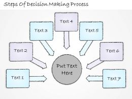 2502 Business Ppt Diagram Steps Of Decision Making Process Powerpoint Template