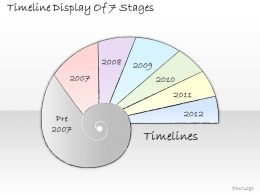 2502 Business Ppt Diagram Timeline Display Of 7 Stages Powerpoint Template