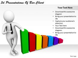 2513 3d Presentations Of Bar Chart Ppt Graphics Icons Powerpoint