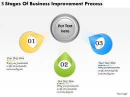 2613 Business Ppt diagram 3 Stages Of Business Improvement Process Powerpoint Template
