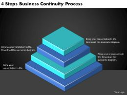 2613 Business Ppt diagram 4 Steps Business Continuity Process Powerpoint Template