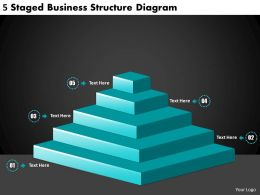 2613 Business Ppt diagram 5 Staged Business Structure Diagram Powerpoint Template