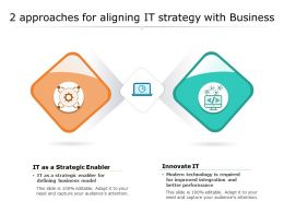 2 Approaches For Aligning It Strategy With Business