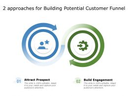 2 Approaches For Building Potential Customer Funnel