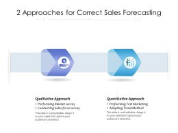 2 Approaches For Correct Sales Forecasting