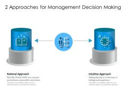 2 Approaches For Management Decision Making