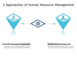 2 Approaches Of Human Resource Management