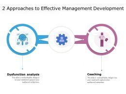 2 Approaches To Effective Management Development