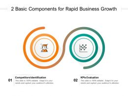 2 Basic Components For Rapid Business Growth